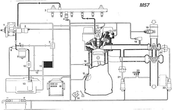 Общая схема м57